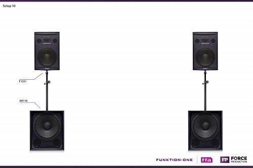 Funktion One – Setup 10
